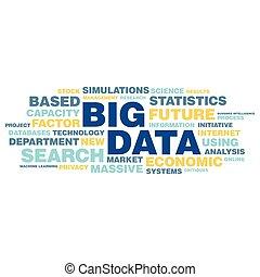 개념, 낱말, 크게, 꼬리표, 자료, 구름