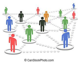 개념, 네트워크, 사업