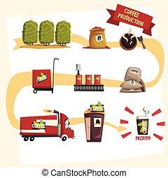 과정, 커피, 생산, infographic