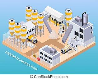 구성, 콘크리트, 생산, 공장