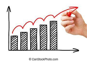 그래프, 성장, 사업
