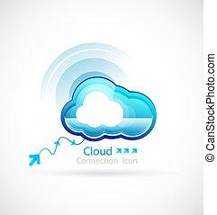 기술, 구름