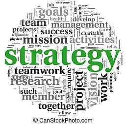 꼬리표, 개념, 낱말, 구름, 전략