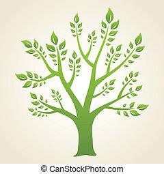 나무., 개념, 녹색