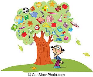 나무, 지식