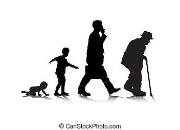 나이 먹음, 인간
