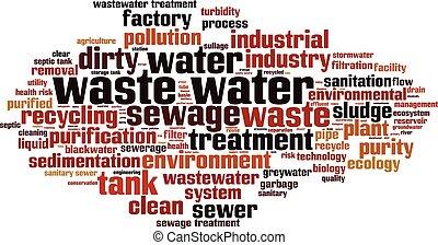 낭비, 물, 수평선