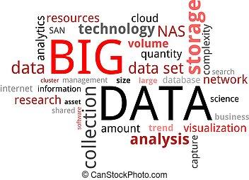 낱말, 크게, -, 구름, 자료
