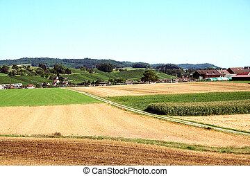 농업의, 땅