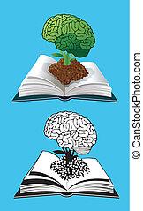 뇌, 백열하는 것, 책, 열려라
