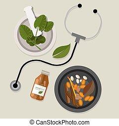 대안, 자연적인 약, 전통적인