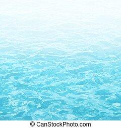 물, 배경