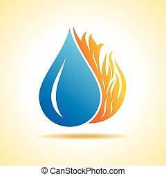 물, 불, 개념