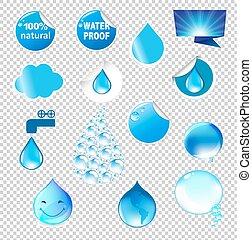 물, 상징, 세트