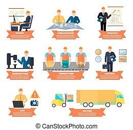 발달, 과정, 생산, infographic