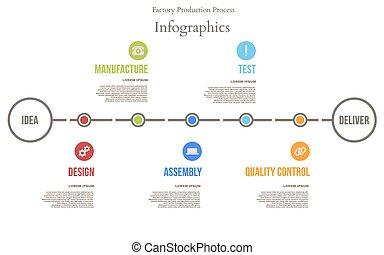 벡터, 공장, process., 생산, infographic.