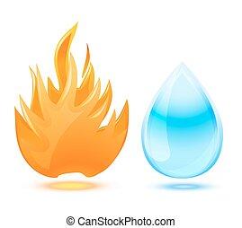 불 물, 상징