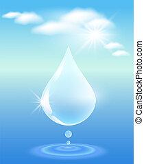 상징, 깨끗한 물