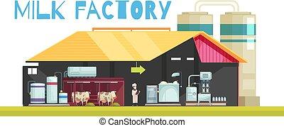 생산, 우유, 배경, 공장