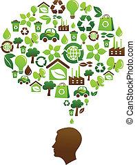 생태학의, 인식
