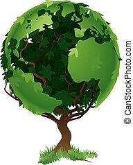 세계 지구, 개념, 나무