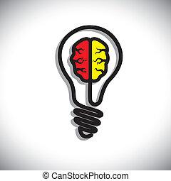 세대, 개념, 해결, 독창성, 생각, 문제