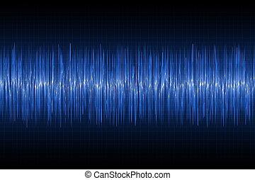 소리, 전류를 고주파로 변환시키는, 파도