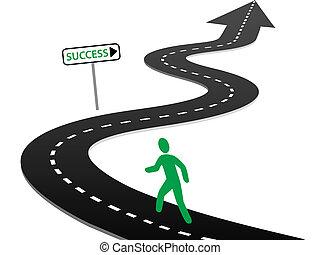 시작해라, 성공, 커브, 여행, 선제, 상도