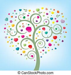 심장, 나무, 꽃의