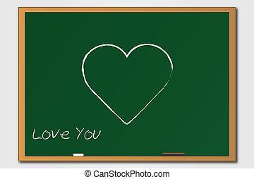 심장, 녹색의 칠판