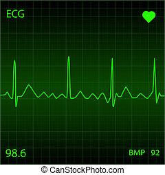 심장, 녹색, 모니터 구실을 하다