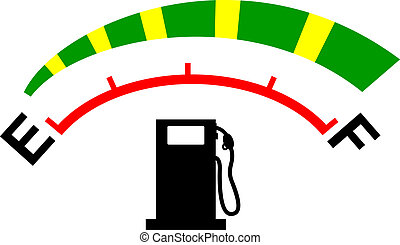 연료, 미터