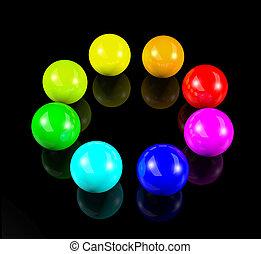원, 공, 다채로운, 3차원