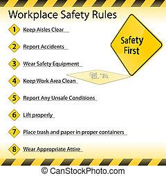 은 지배한다, 안전, 작업환경