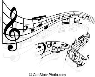 음악 노트, 배경