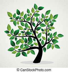 잎, 개념, 나무