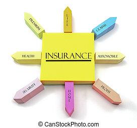 주, 개념, 정리된다, 보험, 끈적끈적한