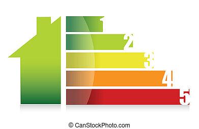 집 시장, 다채로운, 그래프