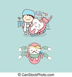 치과 의사, 이