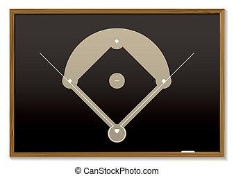 칠판, 야구