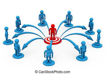 통신, 개념, 사업