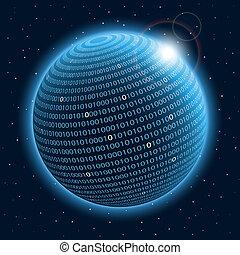 행성, 기술