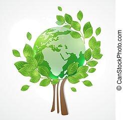 행성 지구, 녹색 나무