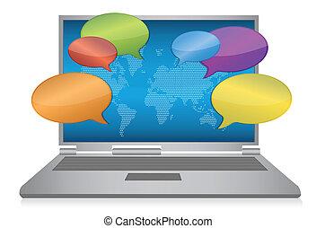 환경, 개념, 인터넷, 친목회