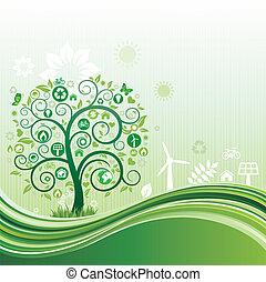 환경, 배경, 자연