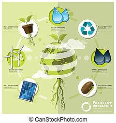 환경, 생태학, infographic, 요소