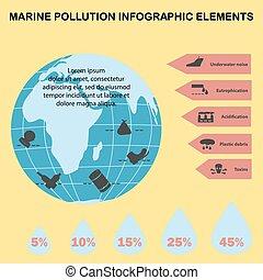 환경, infographic, 생태학, 성분