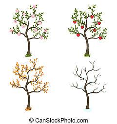 4 절기, 예술, 나무