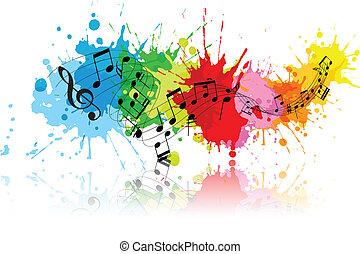 grunge, 떼어내다, 음악