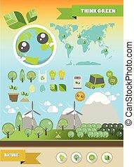 infographic, 생태학